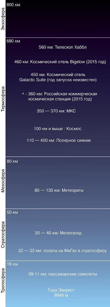 Границы атмосферы.jpg
