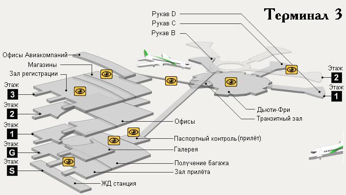 Схема аэропорта бен гурион