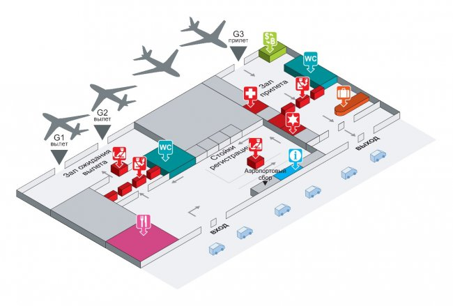 Аэропорт Паттайи: пассажирский терминал