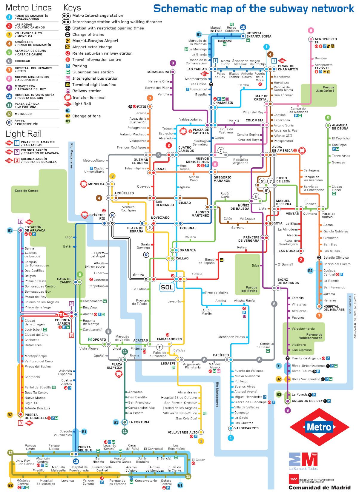 Metro Madrida Podrobnyj Rasskaz Tonkostej Turizma