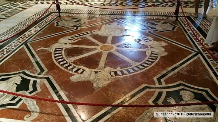 Мраморный пол Кафедрального собора Сиены